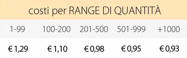 costi 20x30